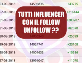 Tecnica follow-unfollow su Instagram: Pro e contro